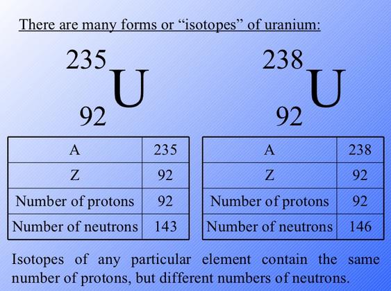 uranium good text