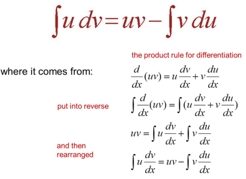 integration by parts math calculus