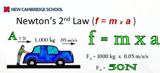 force physics car